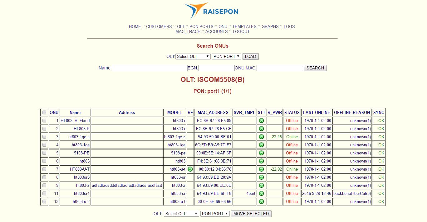 RAISEPON – Software for RAISECOM's GEPON Management – KST Ltd