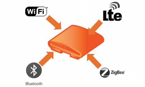 WIFI технологии от Ruckus Wireless (Част 4)